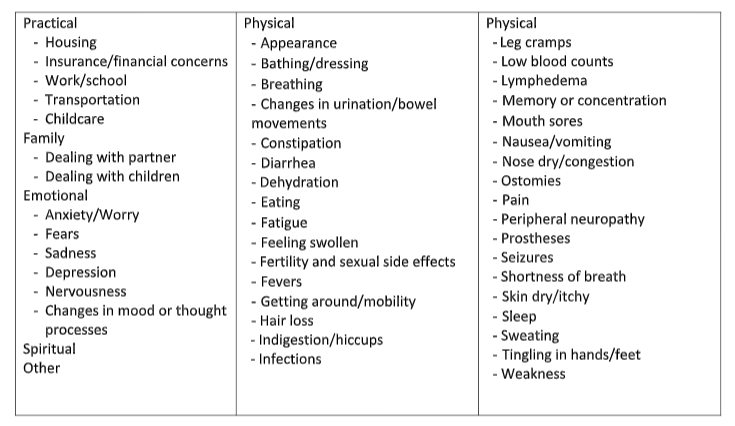 Mental health advice for cancer patients list
