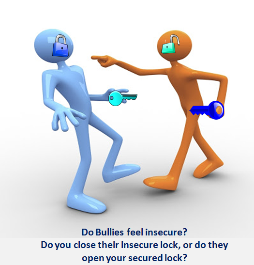 Is it true that people who bully are insecure?